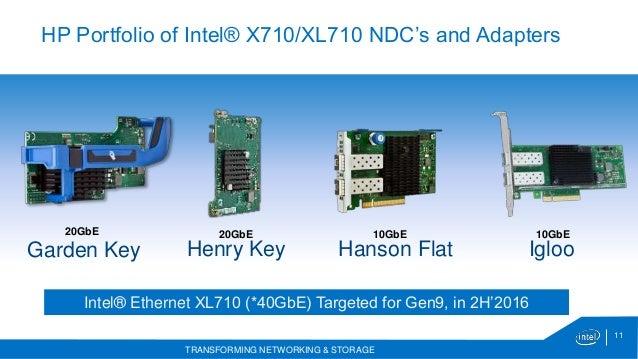 Intel Converged Network Adapter XL710-Q1 Ethernet 64Bit
