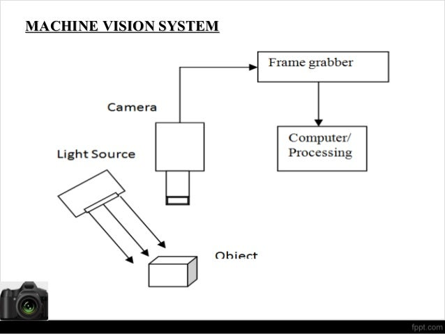 vision system rh slideshare net machine vision system block diagram machine vision system diagram