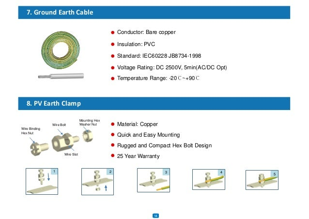 On Grid Solar System Brochure additionally Contractors Choice Red Wing additionally Dbr Y as well Ffin Fpx Ss also Sshbhcnp Hardware Front. on wire nut voltage rating