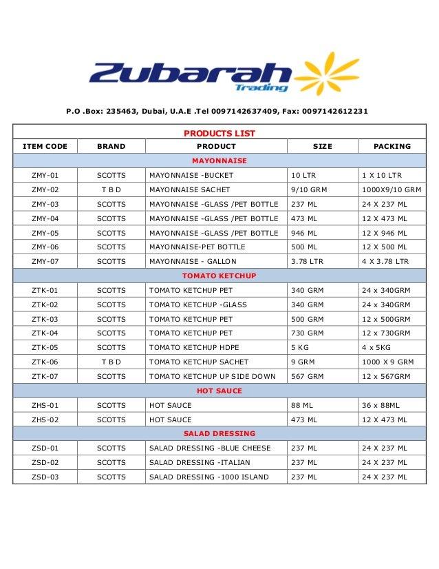 P.O .Box: 235463, Dubai, U.A.E .Tel 0097142637409, Fax: 0097142612231 PRODUCTS LIST ITEM CODE BRAND PRODUCT SIZE PACKING M...