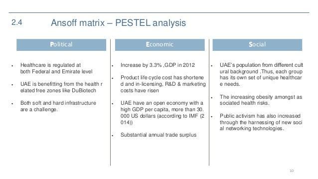Pestel analysis hospital
