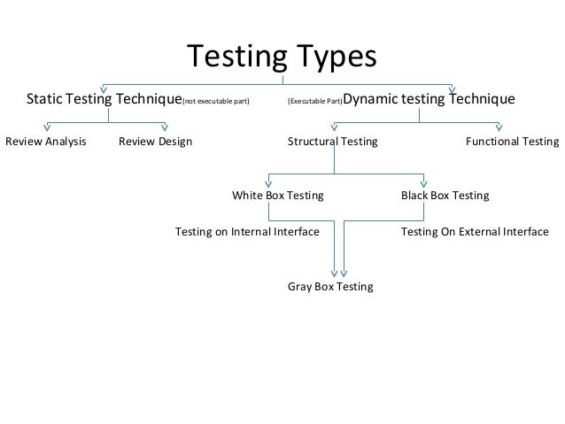 ... 14. Mobile Testing ...