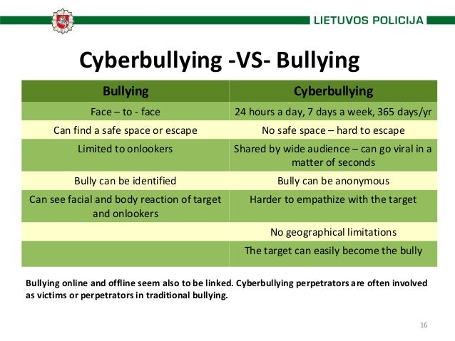 How much of cyberbullying is anonymous