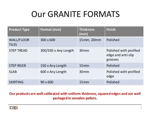 Cibi corporate presentation for How thick is granite