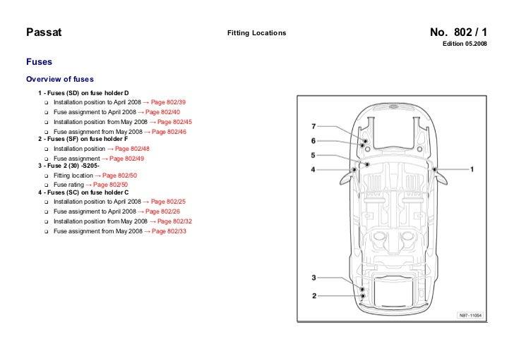 2006 vw touareg engine diagram wiring diagrams data base 2005 vw touareg fuse diagram trusted wiring diagram rh dafpods co at vw passat b6 3c asfbconference2016 Images