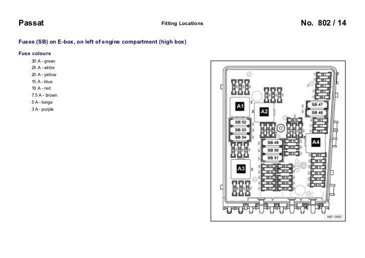 passat fuse box 2006 schematics wiring diagrams u2022 rh seniorlivinguniversity co  2006 vw passat 2.0t fuse box location