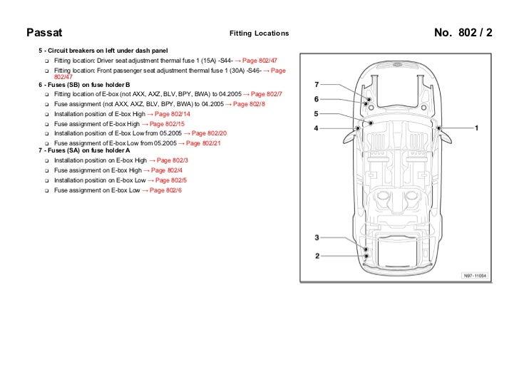 passat airbag wiring diagram: vw passat b6 3c 2005- fuses overview,design
