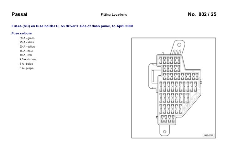 1996 Volkswagen Passat Fuse Box Diagram : Vw cabrio fuse box diagram imageresizertool
