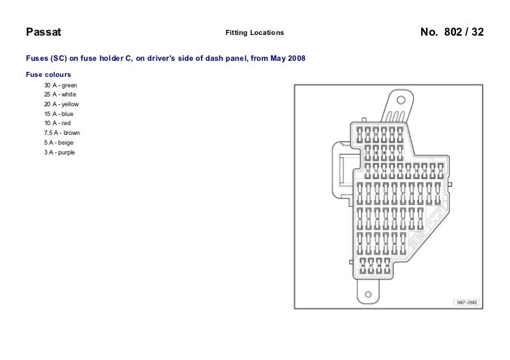 Vw Tiguan Fuse Box Diagram VW Bus Fuse Box Diagram Wiring