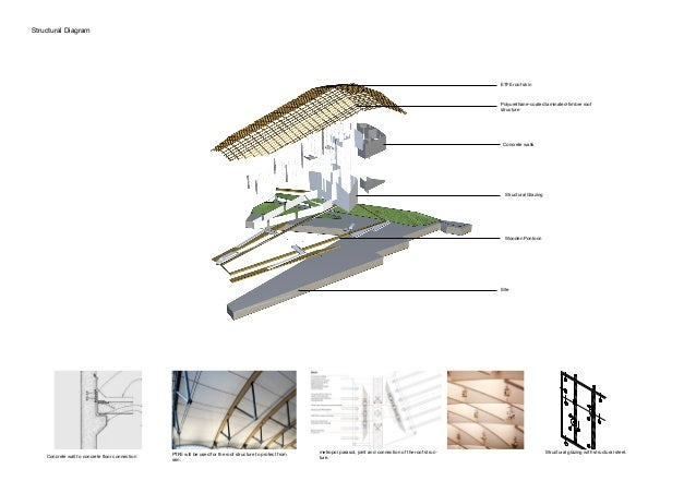 Structural diagram metropol parasol joint and connection of the roof struc ture structural glazing with ccuart Choice Image