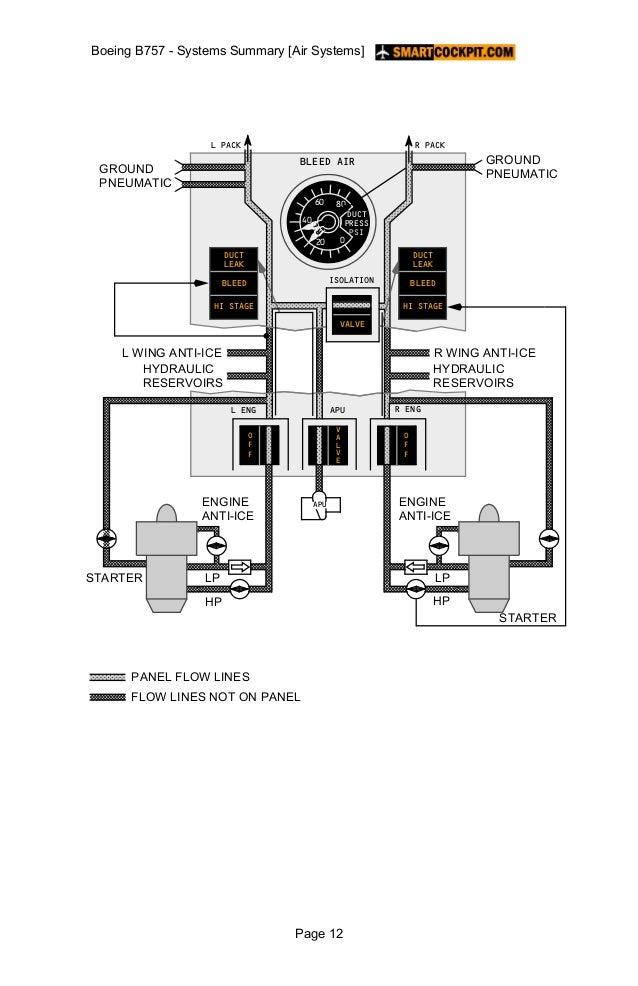 boeing 757 engine diagram online wiring diagram datab757 air systemsboeing 757 engine diagram 11