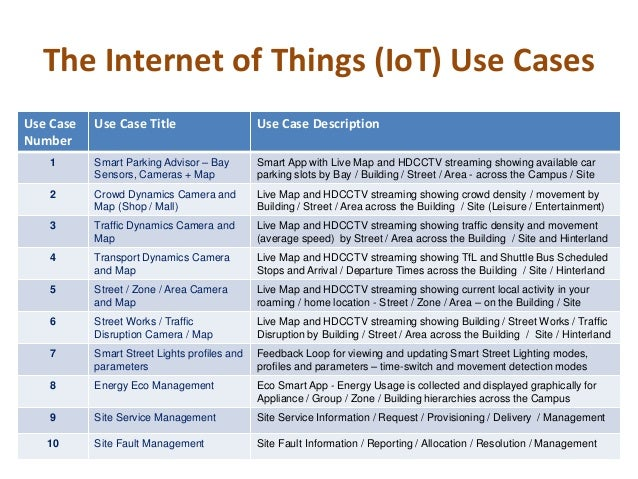 Pdf of things the internet