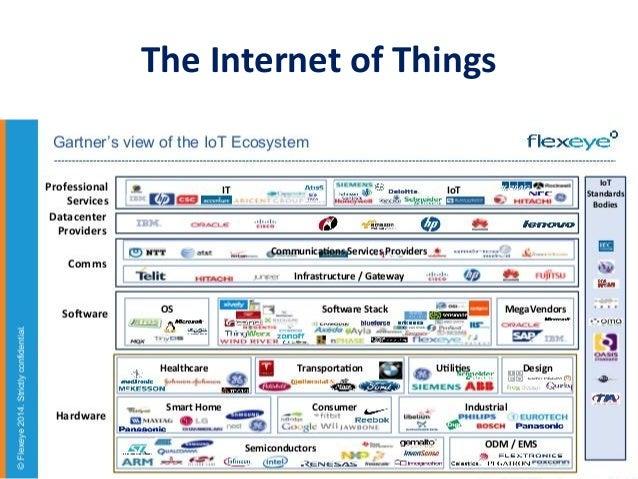 Of things pdf internet