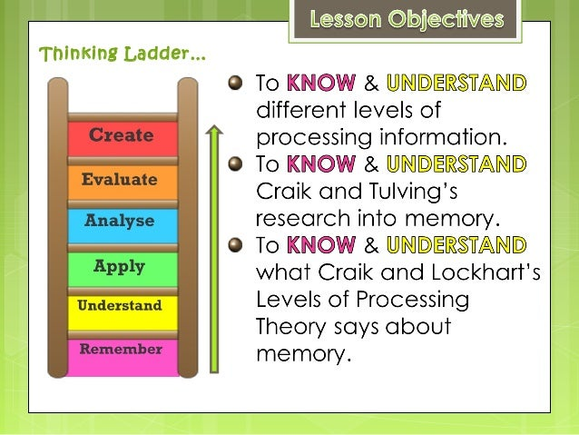 a discussion on craik and lockharts theory of the levels of processing In one of these studies, craik and lockhart (1996) proposed education based on  levels of processing, in which  in other words, encoding depth theory is based  on processing of levels instead of different memory systems  discussion.