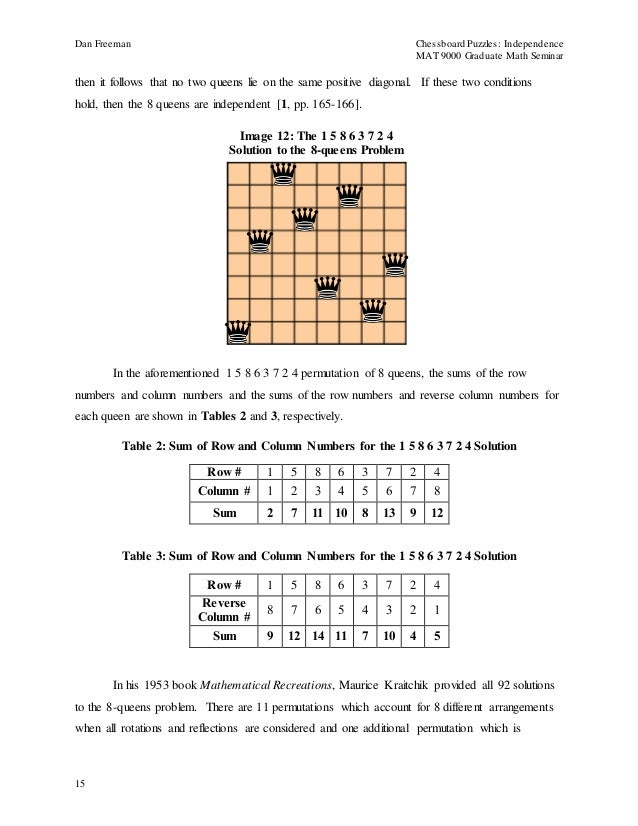 Chessboard Puzzles Part 2 - Independence