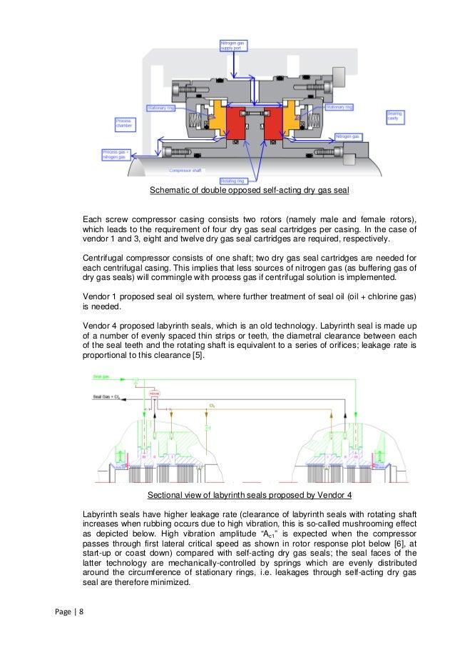 Attachment 1 Slic Cl2 Compressor Selection Report