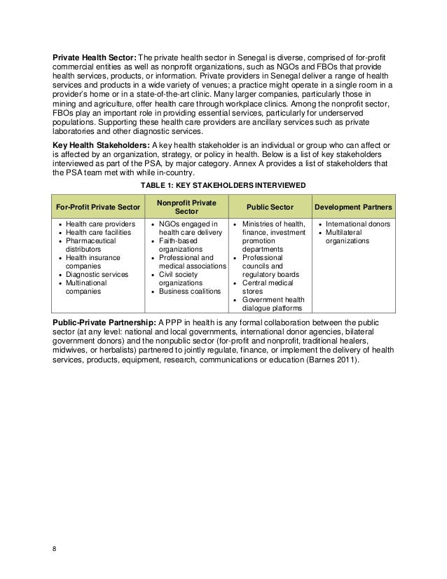 Senegal Private Health Sector Assessment_Selected Products