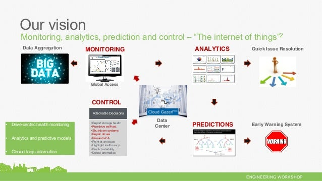 ENGINEERING WORKSHOP Our vision • Drive-centric health monitoring • Analytics and predictive models • Closed-loop autom...