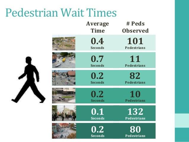 ConventionalIntersections: AveragePedestrianWaitTimes 10.7 Seconds 2.1 Seconds