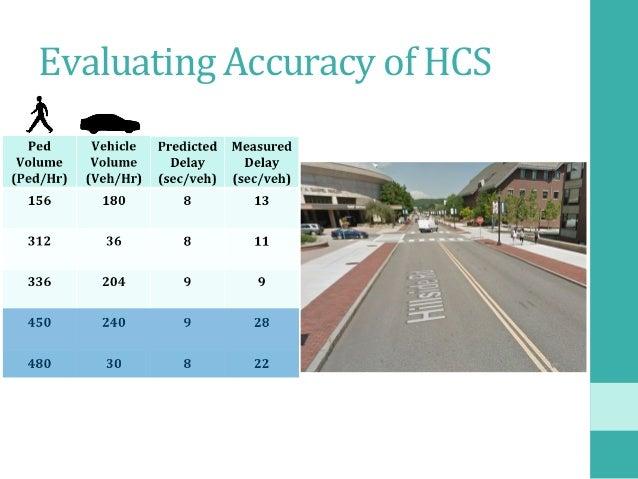 EvaluatingAccuracyofHCS