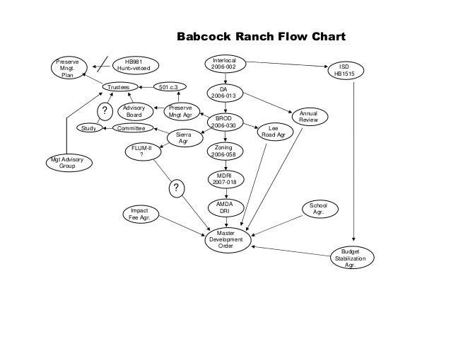 Babcock Work Sample.v3