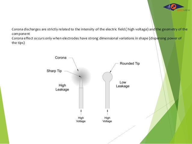 Corona discharges are strictly related to the intensity of the electric field ( high voltage) and the geometry of the comp...