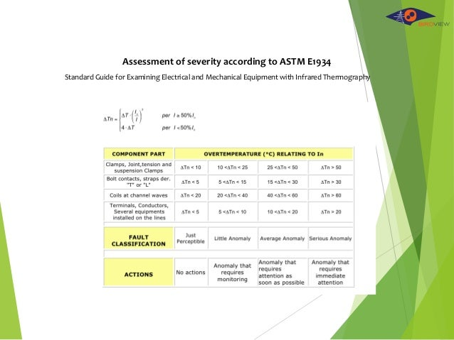 Assessment of severity according to ASTM E1934 Standard Guide for Examining Electrical and Mechanical Equipment with Infra...