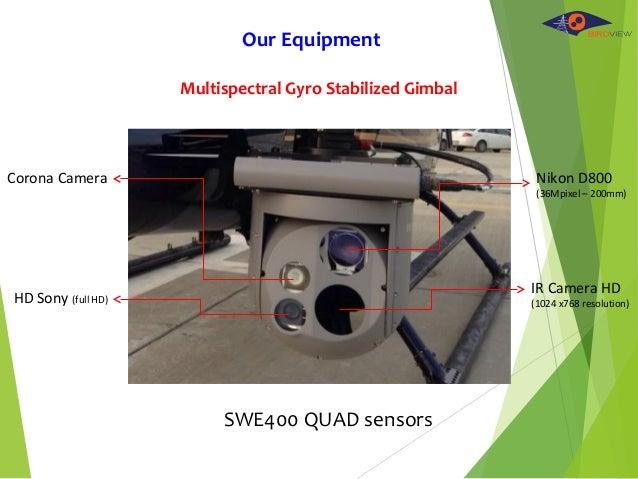 Multispectral Gyro Stabilized Gimbal Nikon D800 (36Mpixel – 200mm) Corona Camera HD Sony (full HD) IR Camera HD (1024 x768...