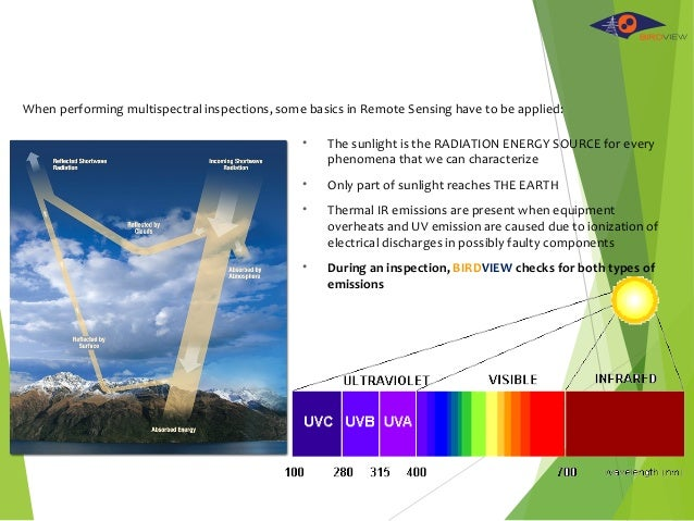 When performing multispectral inspections, some basics in Remote Sensing have to be applied: • The sunlight is the RADIATI...
