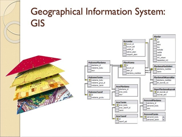Geographical Information System: GIS