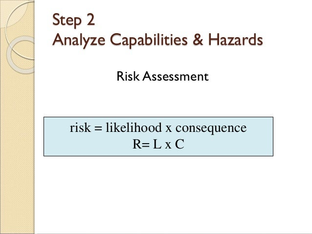 Step 2 Analyze Capabilities & Hazards Risk Assessment risk = likelihood x consequence R= L x C