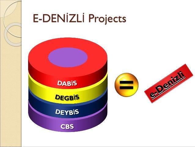 E-DENİZLİ Projects