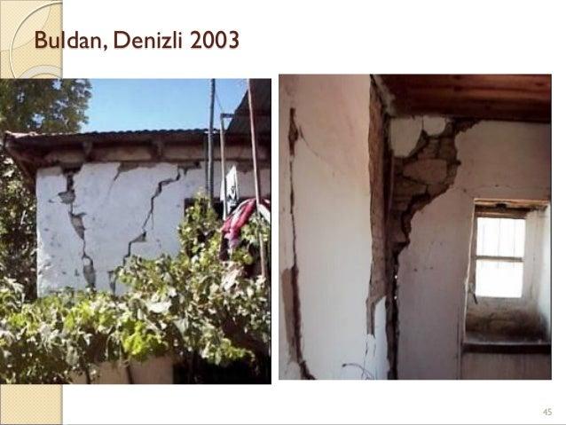 45 Buldan, Denizli 2003