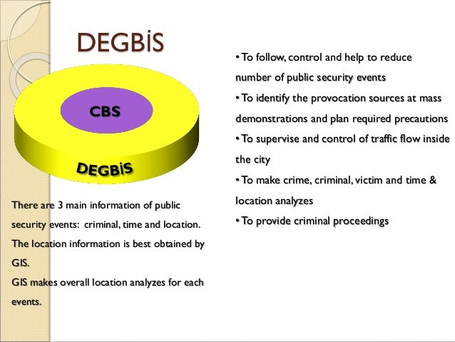 DEGBİS CBS •To follow, control and help to reduce number of public security events •To identify the provocation sources at...