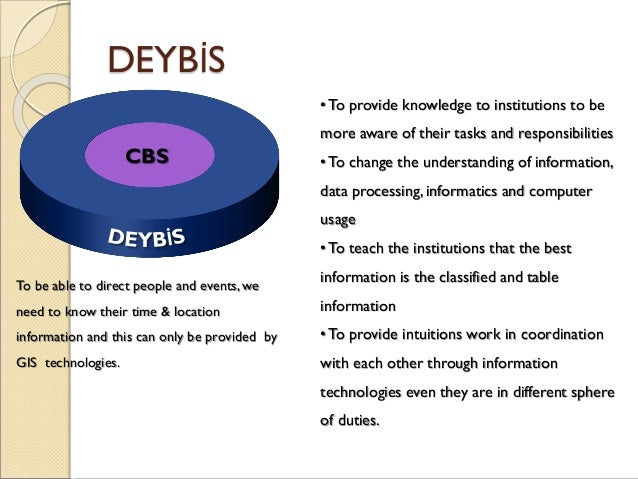 DEYBİS CBS •To provide knowledge to institutions to be more aware of their tasks and responsibilities •To change the under...
