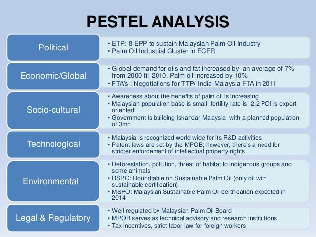 pest analysis of palm oil industry in malaysia To the malaysian oil palm industry (policy regimes), highlight the new  opportunities in cross river state and draw lessons  and serious pest and  diseases infestations, there are  production obtained from the current sector  analysis, this.