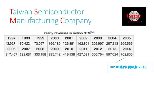 Semiconductor industry in china20151126R1 2