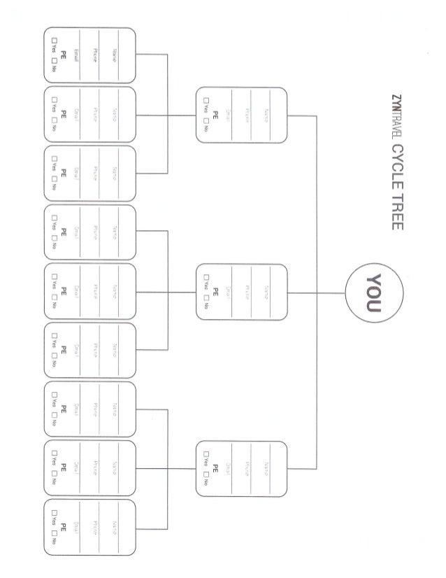1AAA-CYCLE-TREE-CHART.PDF