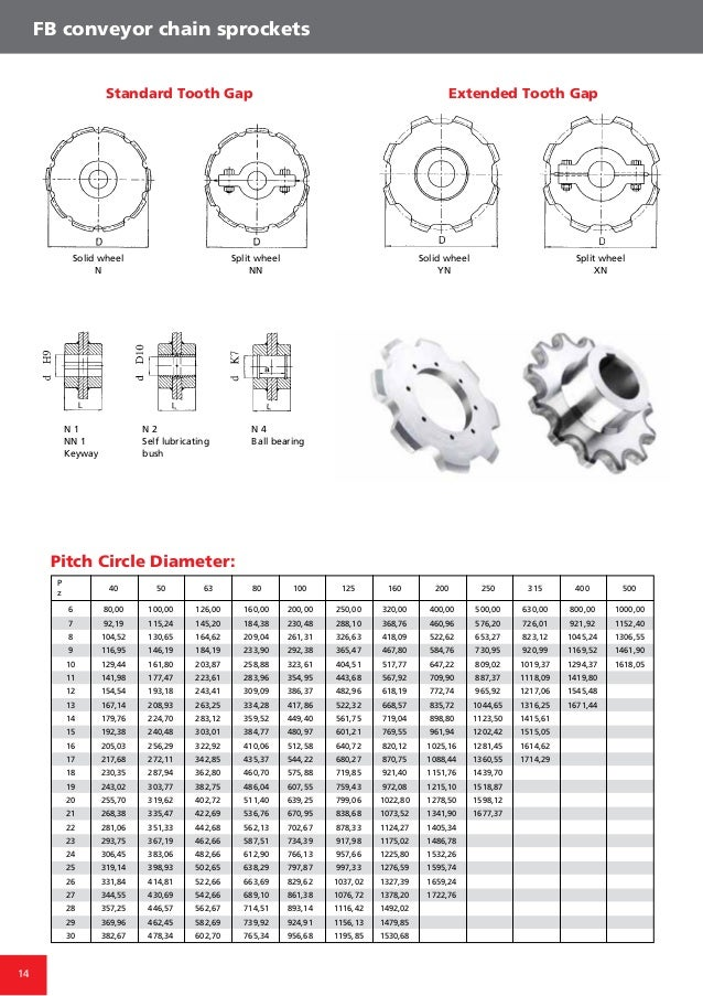 14 Standard Tooth Gap Extended Tooth Gap Pitch Circle Diameter: FB conveyor chain sprockets 6 80,00 100,00126,00160,0...