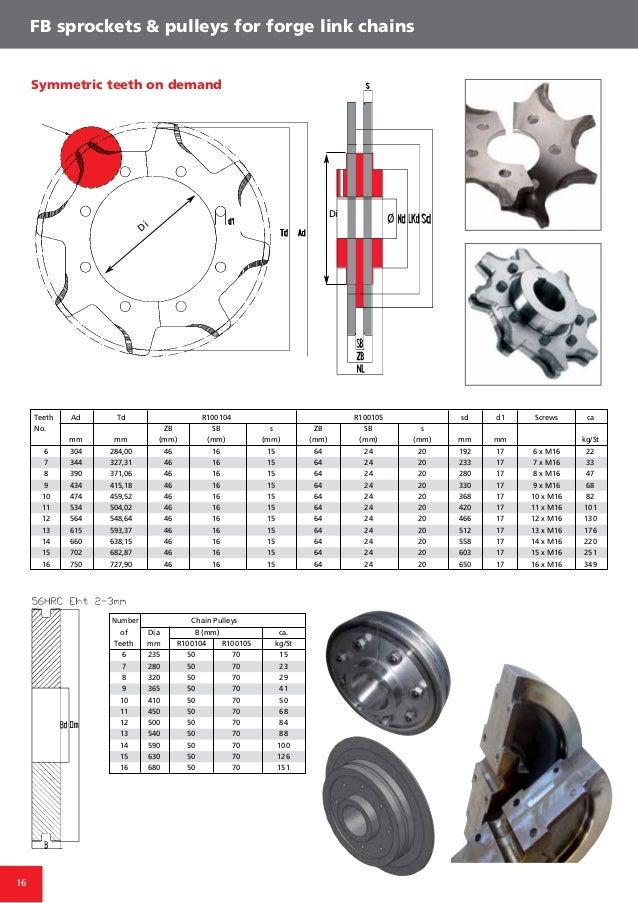 16 Symmetric teeth on demand Di Di FB sprockets & pulleys for forge link chains TeethAd Td R100104 R100105 sd d1...