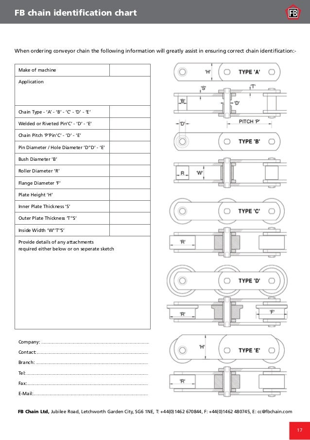 17 FB chain identification chart Make of machine Application Chain Type - 'A' - 'B' - 'C' - 'D' - 'E' Welded or Riveted Pi...