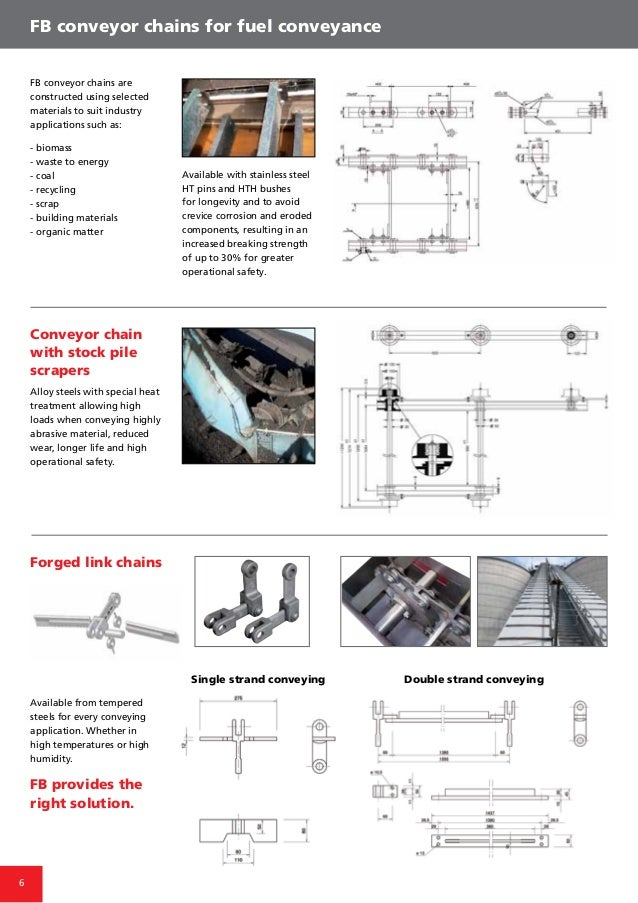 6 FB conveyor chains for fuel conveyance Single strand conveying Double strand conveying FB conveyor chains are constructe...
