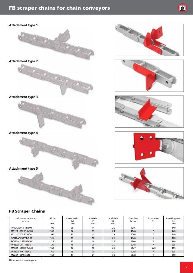 7 FB Scraper Chains Other versions on request. FV90A100T/F11x600 100 25 14 2040x6 1 140 M112A100T/F11x600 100 32...