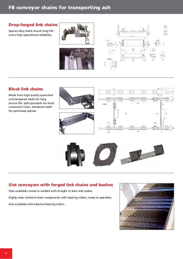 Y Bearing Catalogue FB-Conveyor Brochure U...