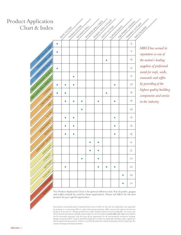 Mbci Architectural Brochure