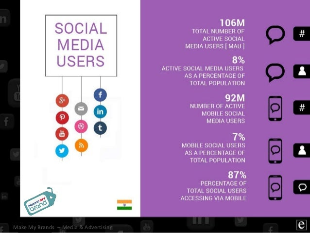 Make My Brands – Media & Advertising