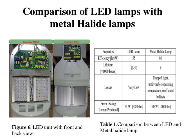 Energy efficient outdoor light monitoring and 11 aloadofball Choice Image