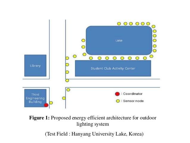 Energy Efficient Outdoor Lighting Energy efficient outdoor light monitoring and 4 figure 1 proposed energy efficient architecture for outdoor lighting workwithnaturefo