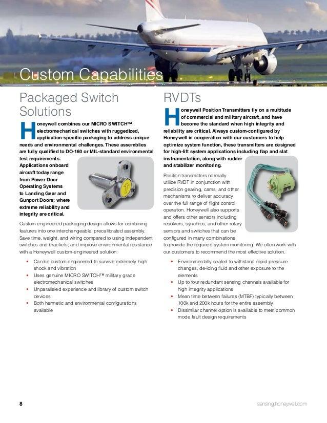 Honeywell Sensing  U0026 Control
