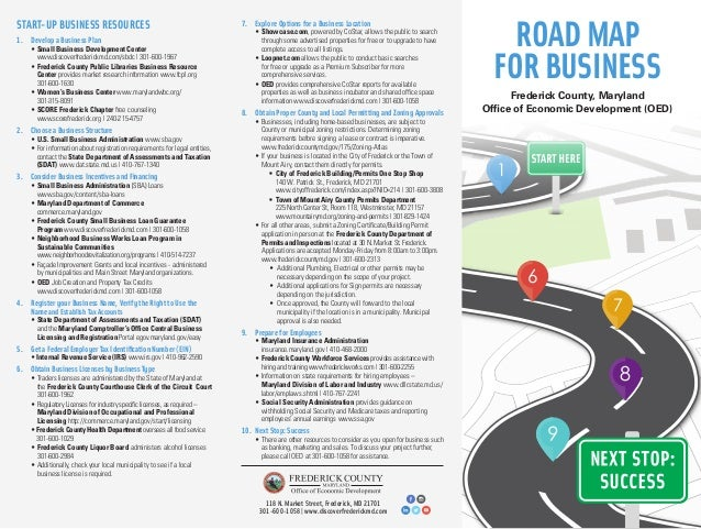 1 7 8 6 ROADMAP FORBUSINESS START-UP BUSINESS RESOURCES 1.	 Develop a Business Plan 	 • Small Business Development Center ...